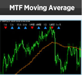 MTF Moving Average