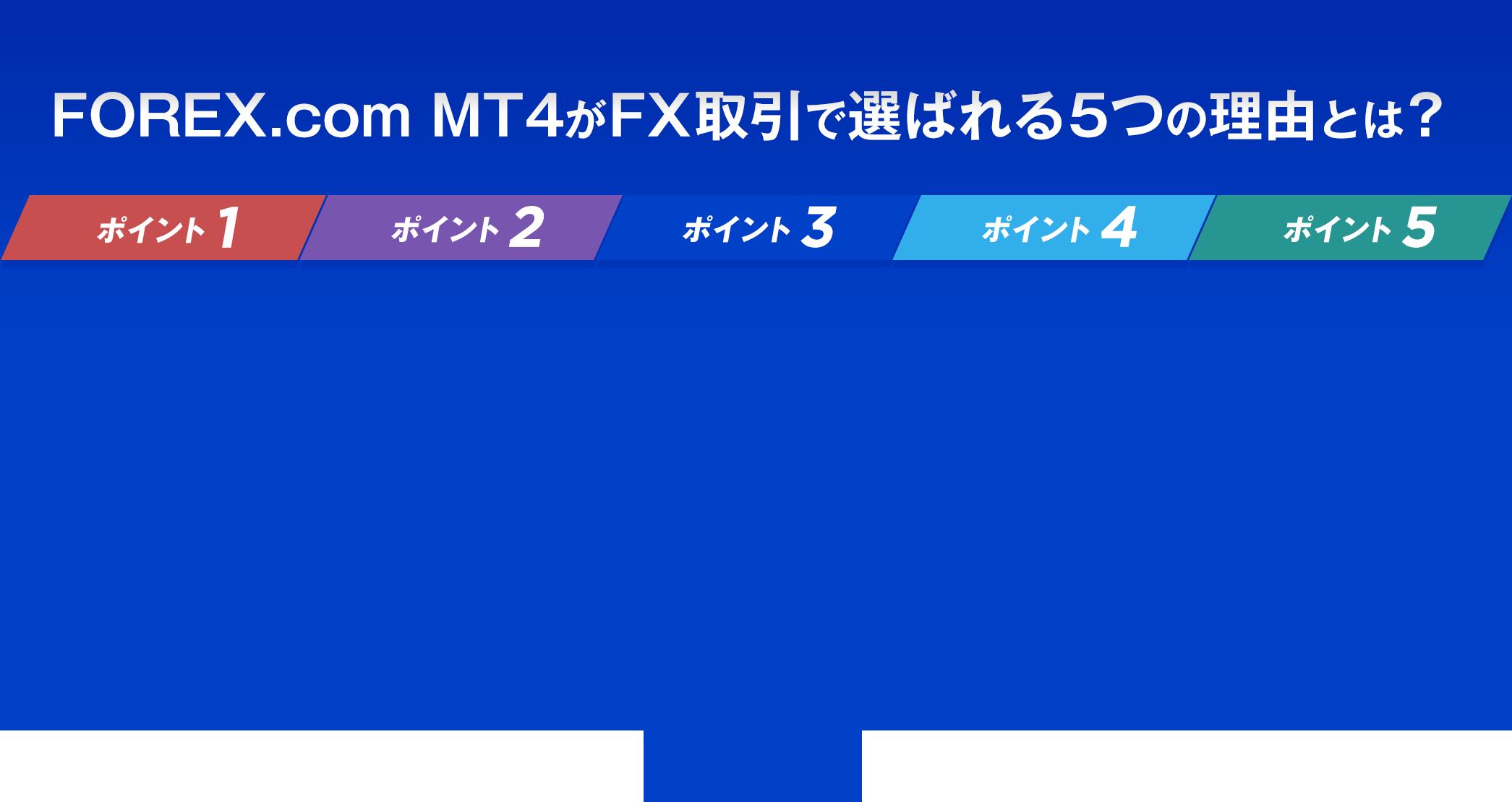 Forex.com mt4