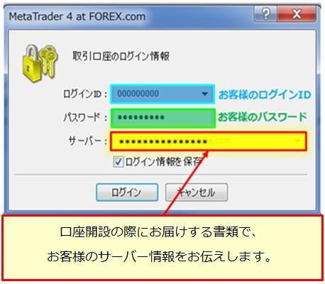 Forex com mt4 download