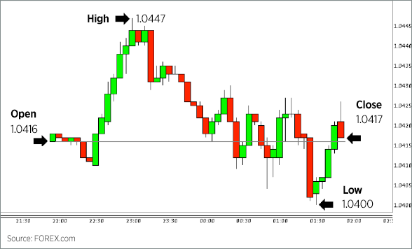 Forex candlestick patterns dragon fly
