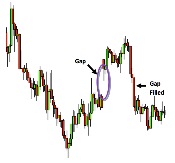 Forex slippage comparison gepr investment