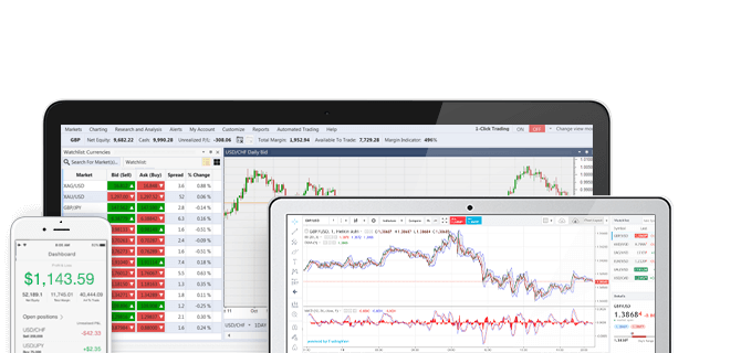 Hp trading forex