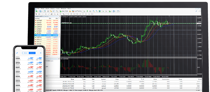 Liteforex mt4 demo download