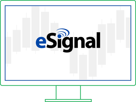 ForexCharts by eSignal