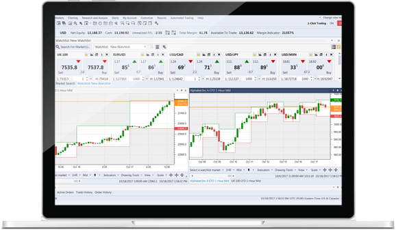 Test out FOREXTrader