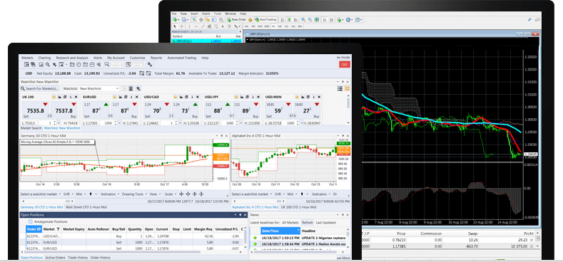 Forex.co