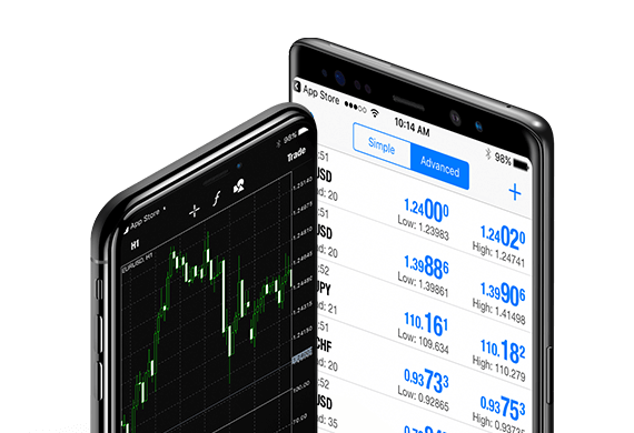 Forex com app for android