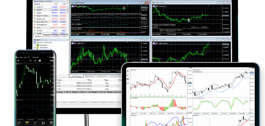 forex club metatrader 5
