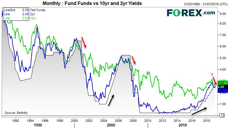Forex com funding