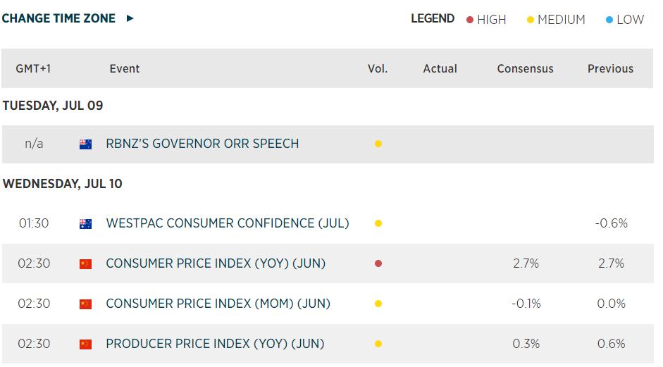 Forex com economic calendar