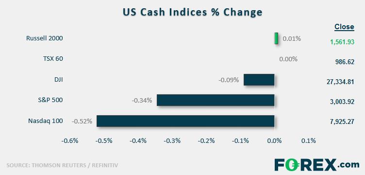 Equity Brief: Bank Earnings Mixed, Tariff Fears Return