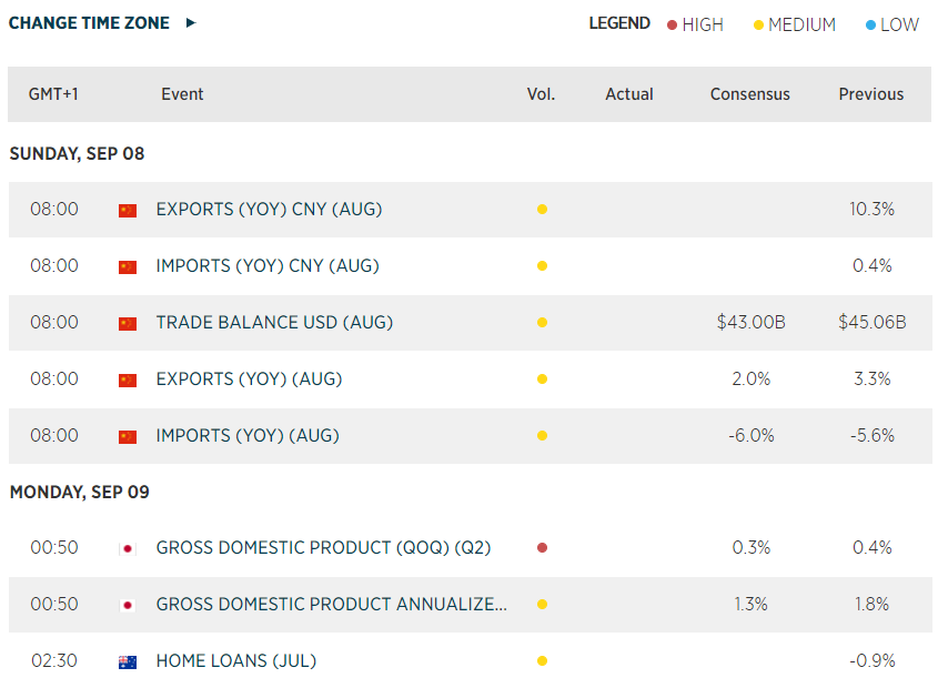 Market Brief: NFP and Powell Give No Strong Guidance for