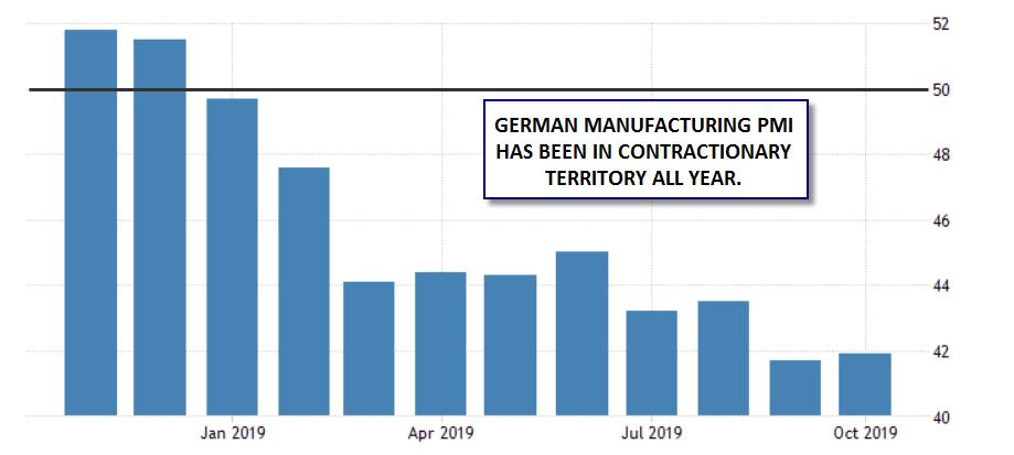 German forex traders