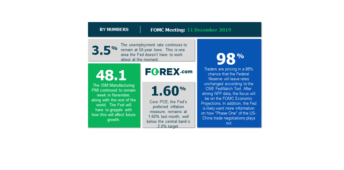 Forex com rollover rates
