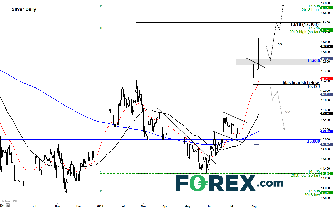 Is Forex Trading Legal In Belgium
